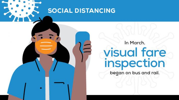 Social Distancing: In March visual fare inspection began on bus and rail.