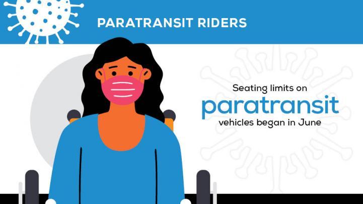 Paratransit Riders: Seating limits on paratransit vehicles began in June.