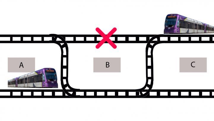 Single track diagram