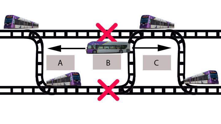 Bus bridge diagram