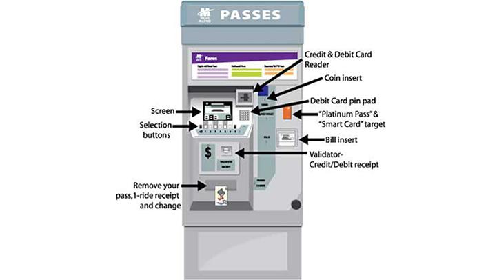 Fare Vending Machine diagram