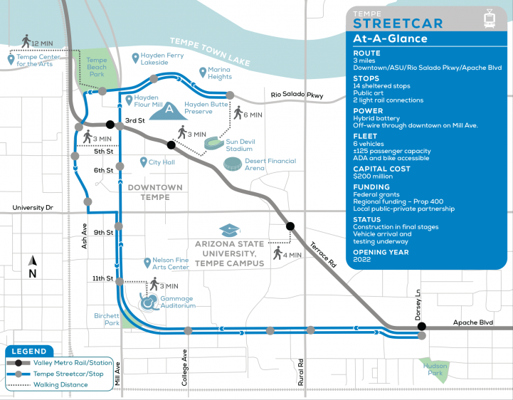 Tempe Streetcar route map and statistics. Route: 3 miles around Downtown Tempe/ASU/Rio Salado Pkwy/Blvd. 14 sheltered stops, including two light rail connections. Powered on hybrid battery and off-wire through downtown on Mill Ave. Opening: 2022.